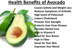 health benefits of avocada for fitness diet